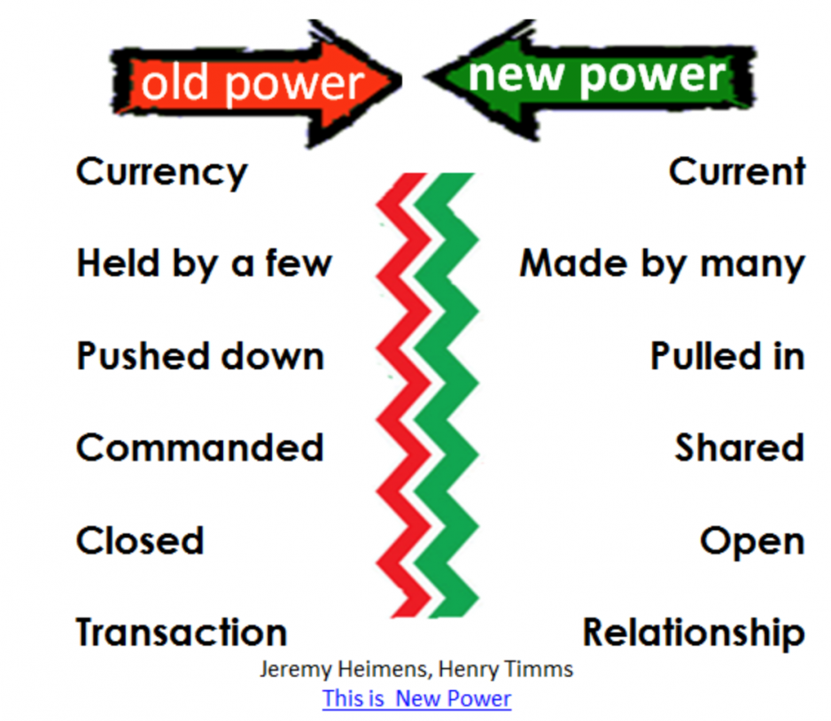 old power vs new power